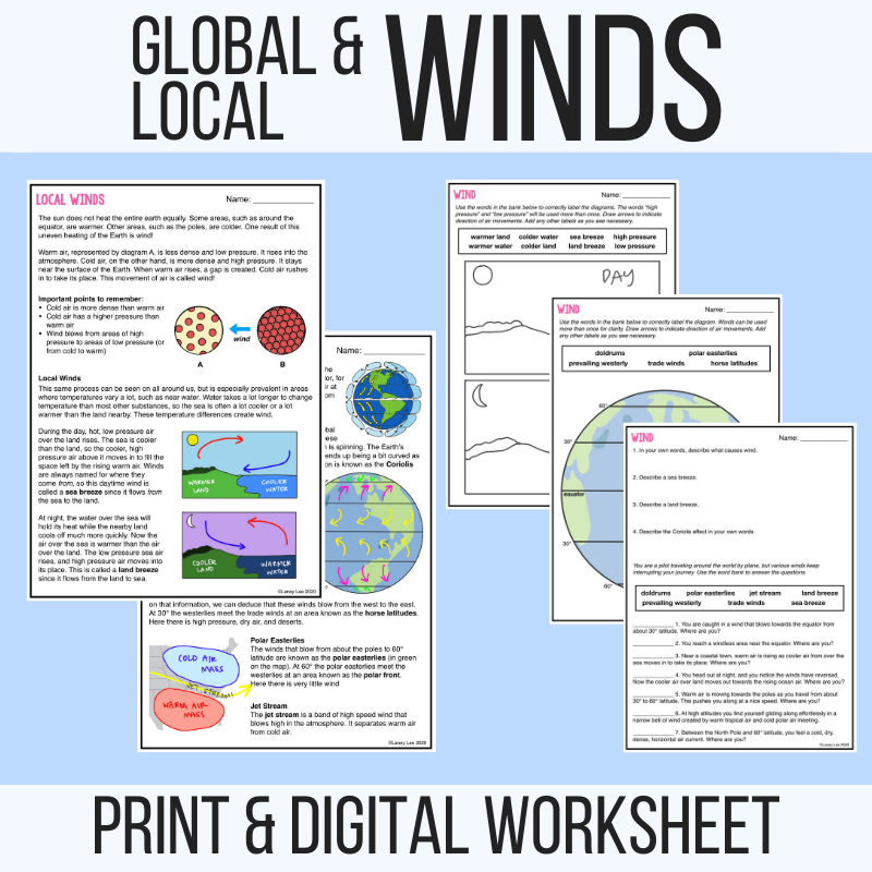 global local wind