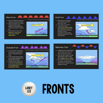air masses fronts