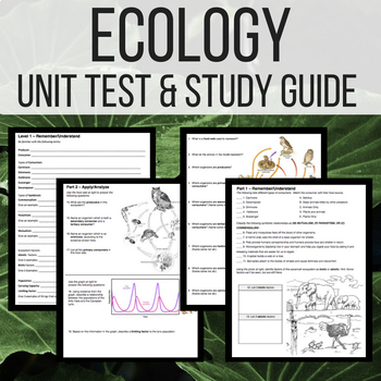 ecology unit test