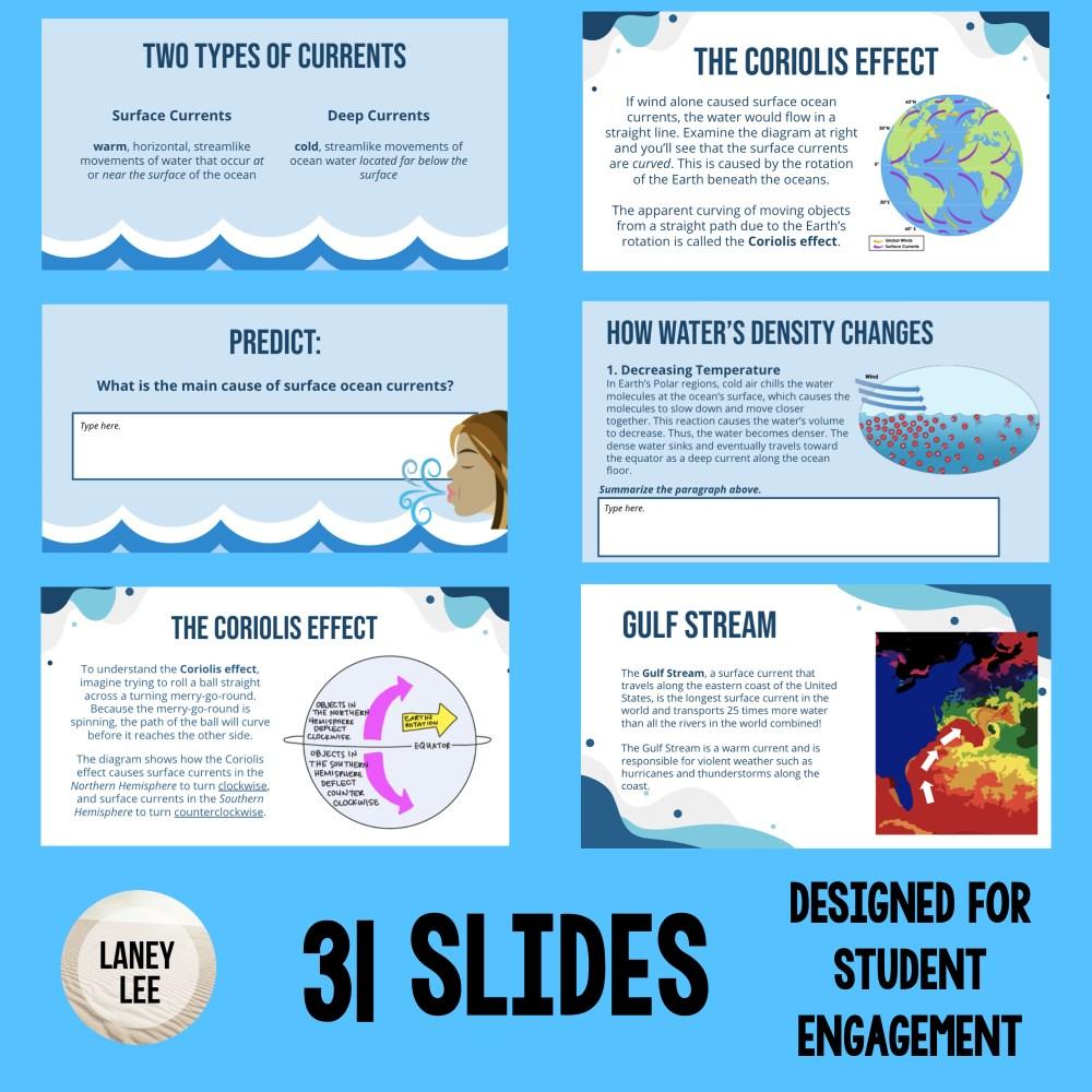 ocean currents google slides lesson