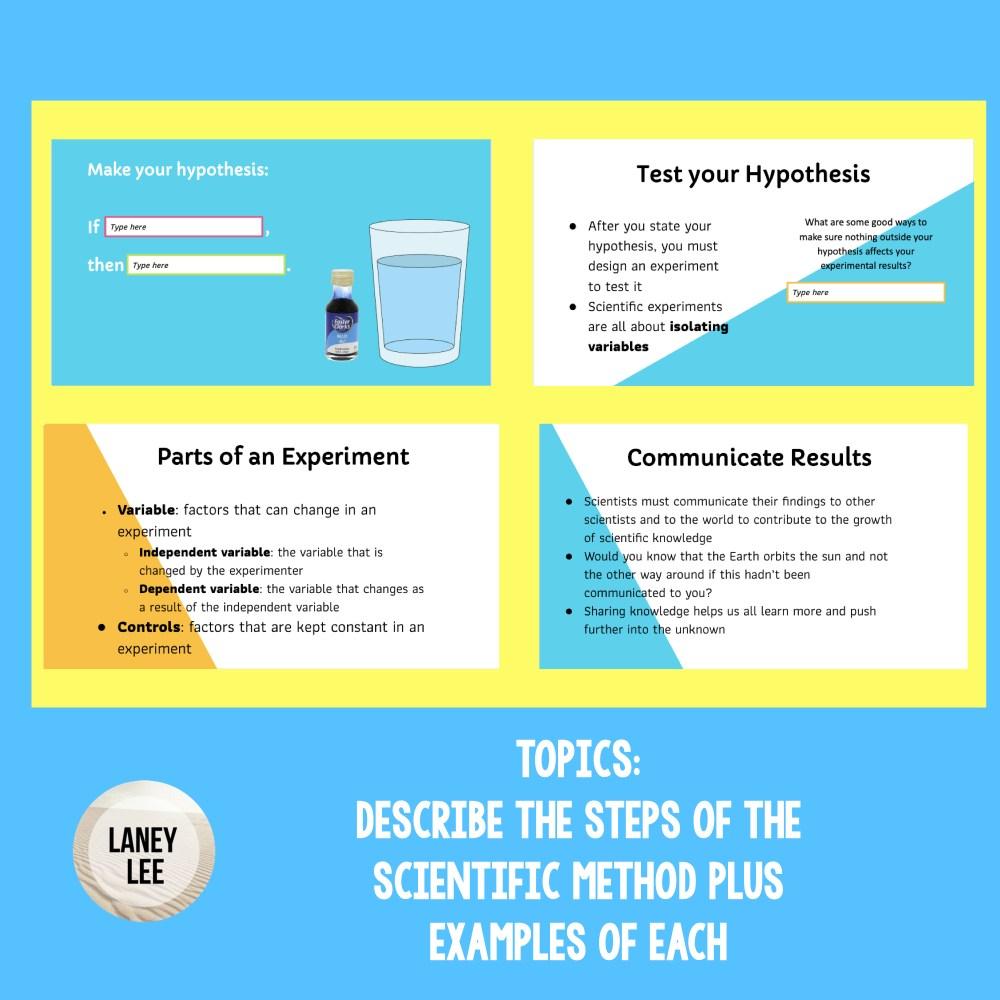 scientific method google slides presentation