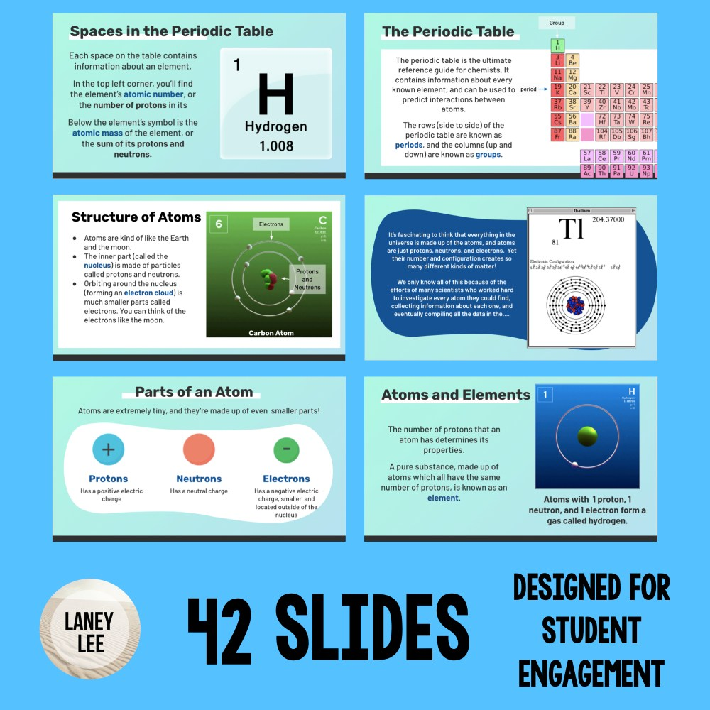 atoms and periodic table google slides presentation